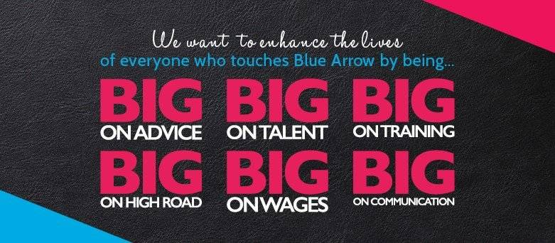 Working at Blue Arrow: Picture of Big 6 in pink and white: Big on Advice, Big on Talent, Big on Training, Big on High Road, Big on Wages, Big on Communication