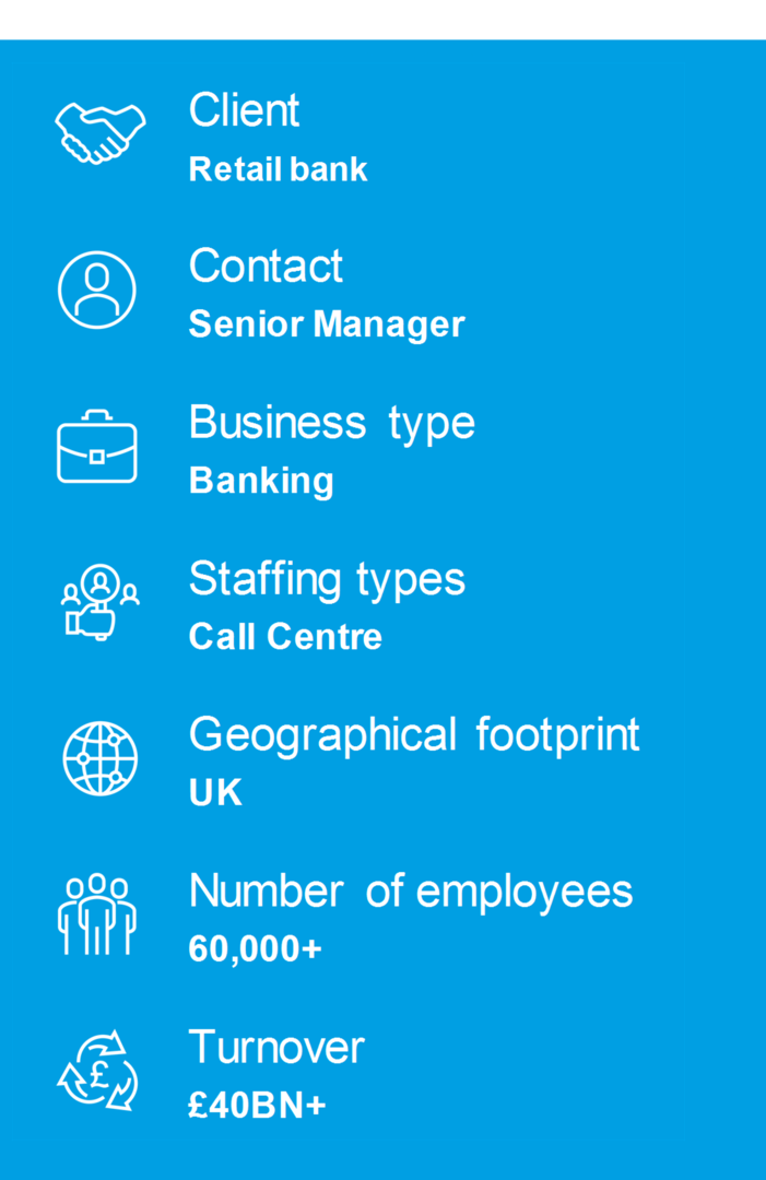 Company Overview: Client - Retail Bank, Staffing Types - Call Centre,
