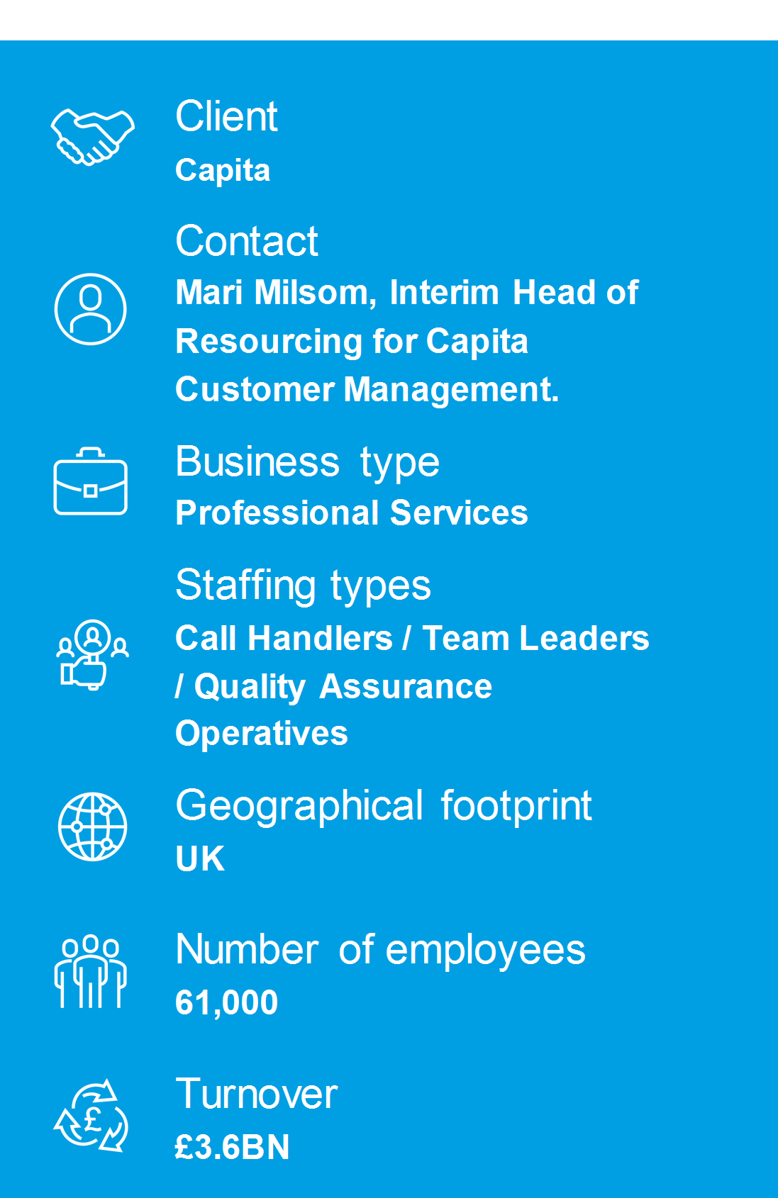 Capita Company Overview: Staffing Types = Call Handlers, Team Leaders, Quality Assurance Operatives, Geography = UK