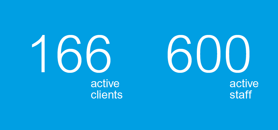Driving Recruitment Services: Infographic Blue Arrow have 166 active client with 600 active staff across distribution, logistics, postal/courier and transport