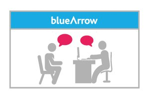 Our Services: Local Satffing Services - Blue Arrow Branch