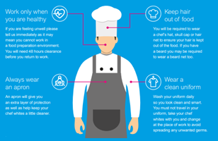 Dress code for chefs